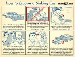 Escape a Sinking Car